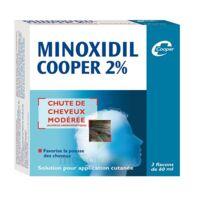 MINOXIDIL COOPER 2 %, solution pour application cutanée en flacon à PARIS